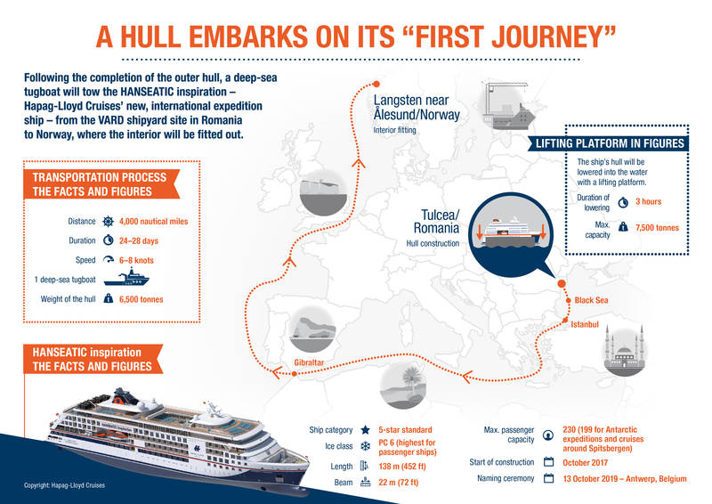 csm_20190218_HANSEATIC_inspiration_A_hull_embarks_on_it_s_first_journey_rout..._6e1515afec.jpg